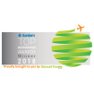 Sanlam Top Destination 2018